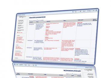 Audit Navigator risicoanalyse tool